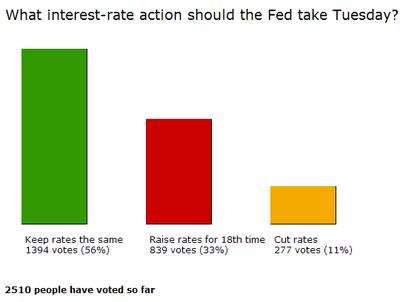Fed_vote