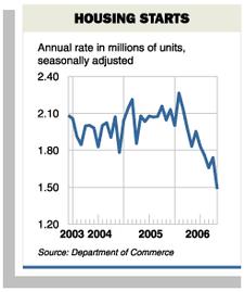 Housing_starts_chart
