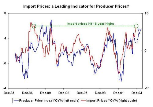 Inflation_import_prices
