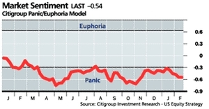 Market_sentiment