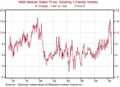 Median_home_sale_price