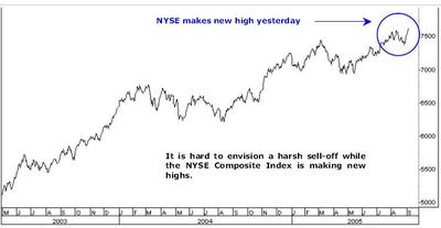 Nyse_new_highs