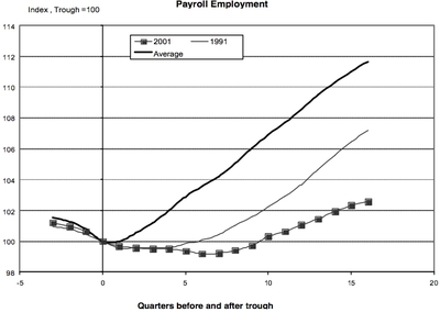 Payroll_employment_recovery