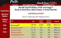 rcp_polls