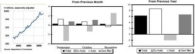 Retail_sales_data_3