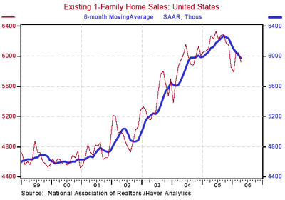 Single_family_home_sales_1