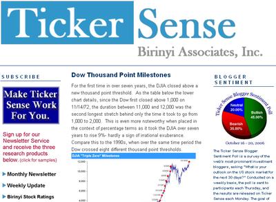 Ticker_sense_2