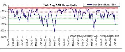 Too_many_bears