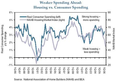 Weak_spending