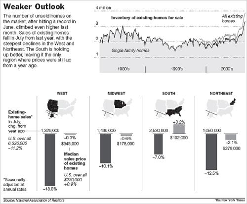 Weaker_outlook