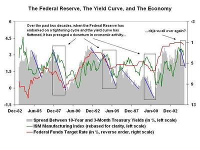 Yield_curve_fed_tighten_1_1