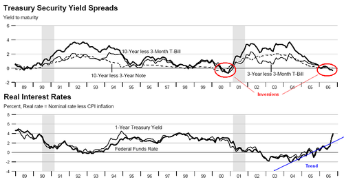 Yield_curves_and_rates