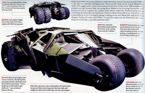 Batmobilerollingstone