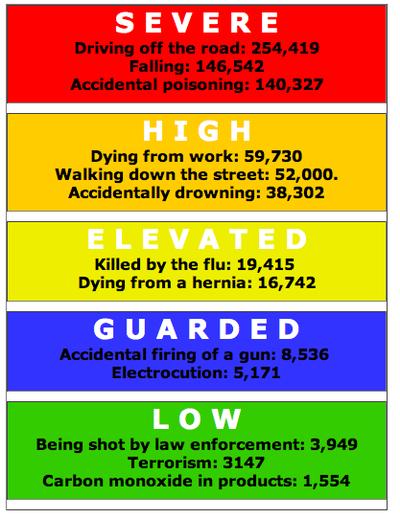 Color_warning