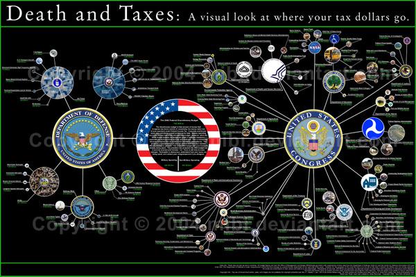 Death_and_taxes_____